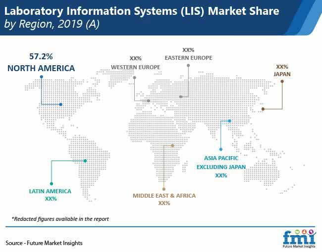 laboratory information systems market share by region pr