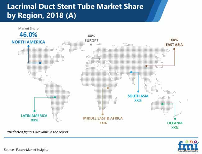 lacrimal duct stent tube market share by region