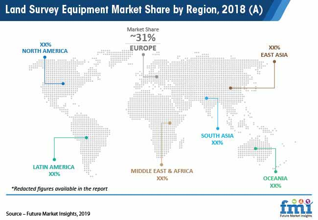 land survey equipment market share by region 2018 a pr