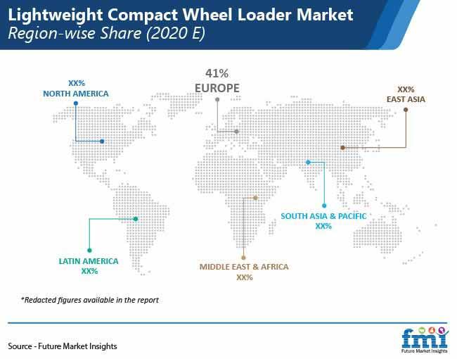 lightweight compact wheel loader market region wise share pr
