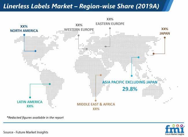 linerless labels market region wise share