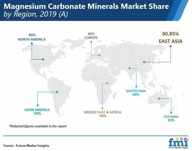 magnesium carbonate minerals market share by region pr