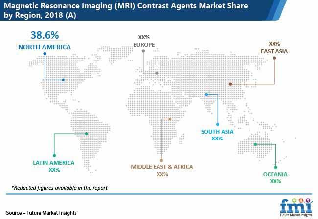 magnetic resonance imaging mri contrast agents market region