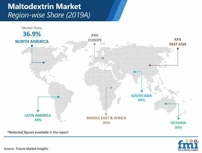 maltodextrin market region wise share