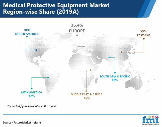 medical protective equipment market region wise share pr