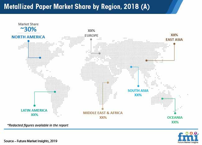 metallized paper market share by region 2018 a pr