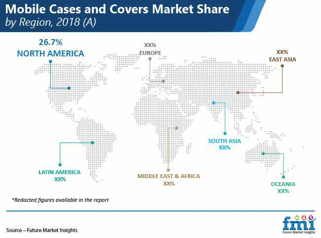 mobile cases and covers market share by region