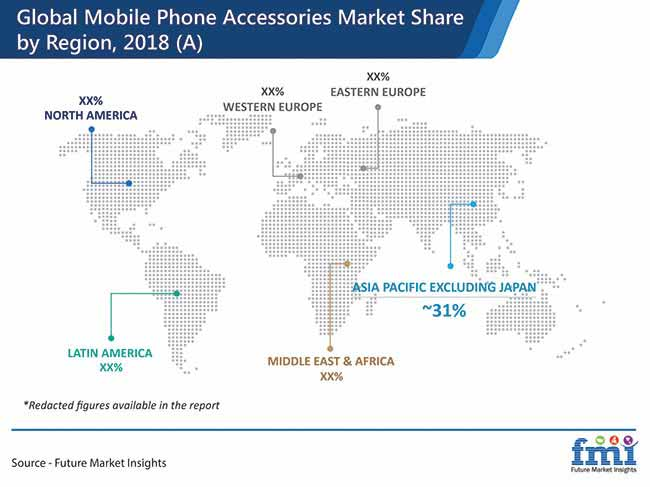 mobile phone accessories market pr