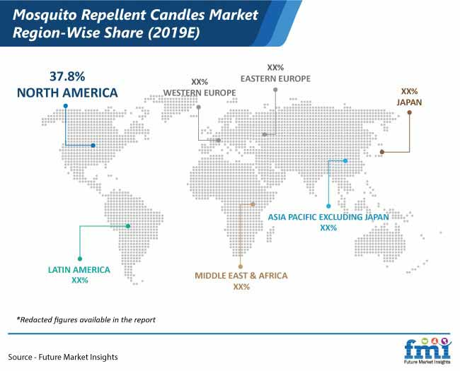 mosquito repellent market region wise share