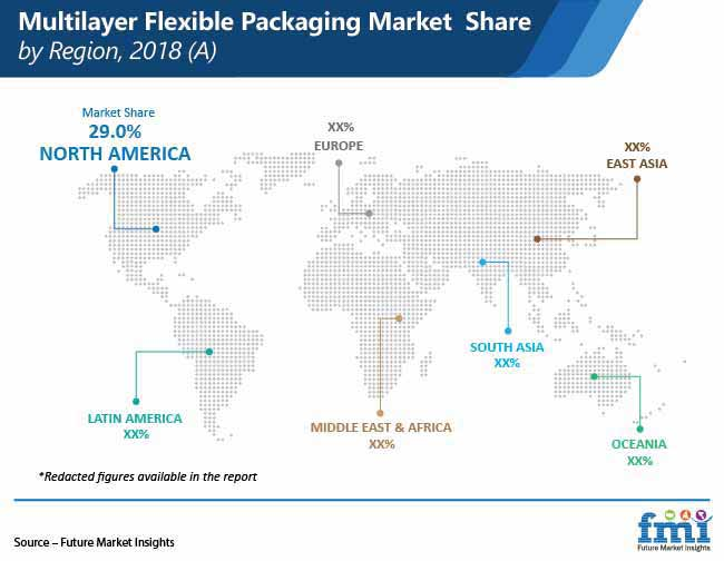 multilayer flexible packaging market share by region pr