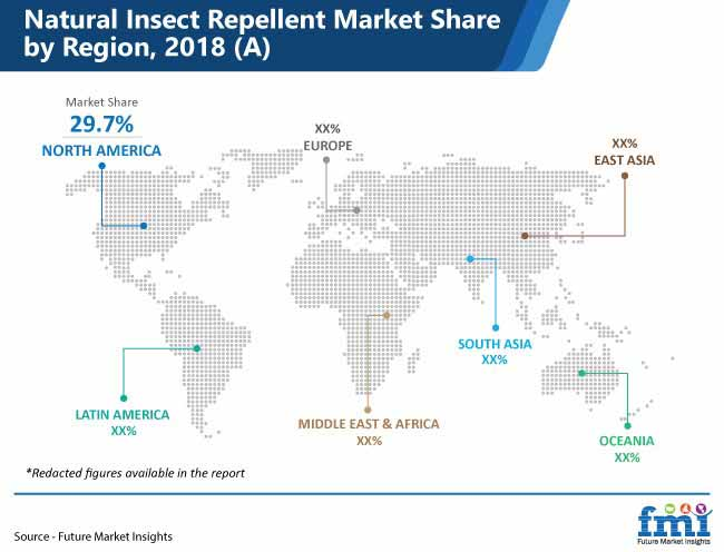 natural insect repellent market share by region