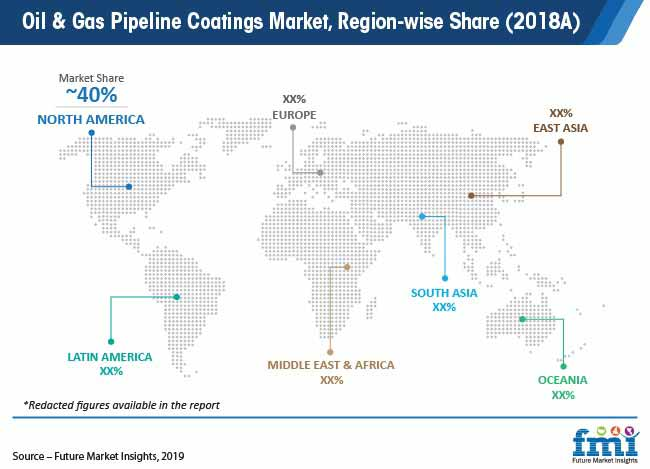 oil and gas pipeline coatings market region wise share 2018a