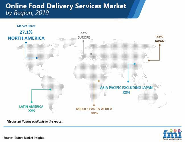 online food delivery services market by region pr