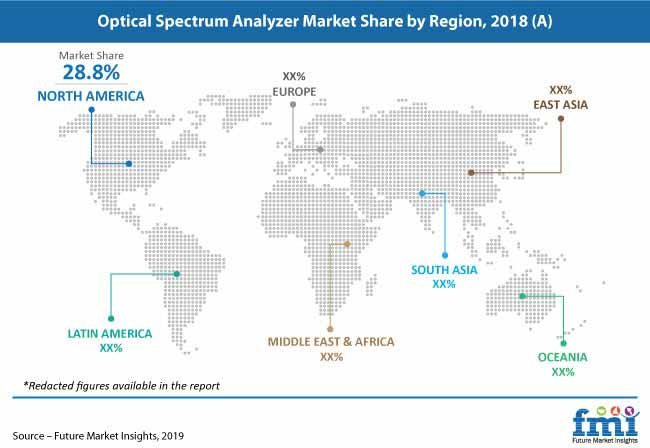 optical spectrum analyzer market pr