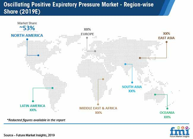 oscillating positive expiratory pressure market region wise share 2019e pr