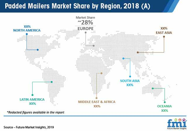 padded mailers market share by region 2018 a pr