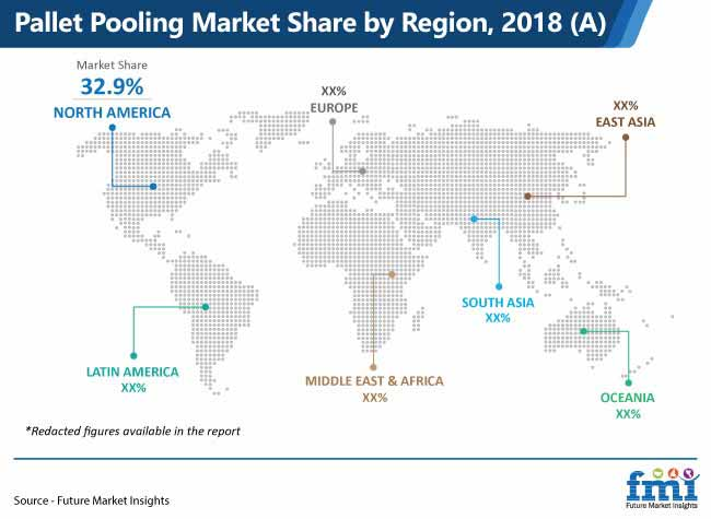 pallet pooling market share by region