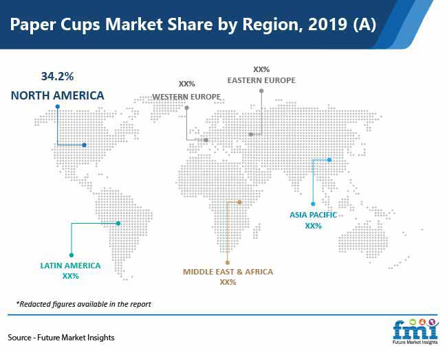 paper cups market share by region pr