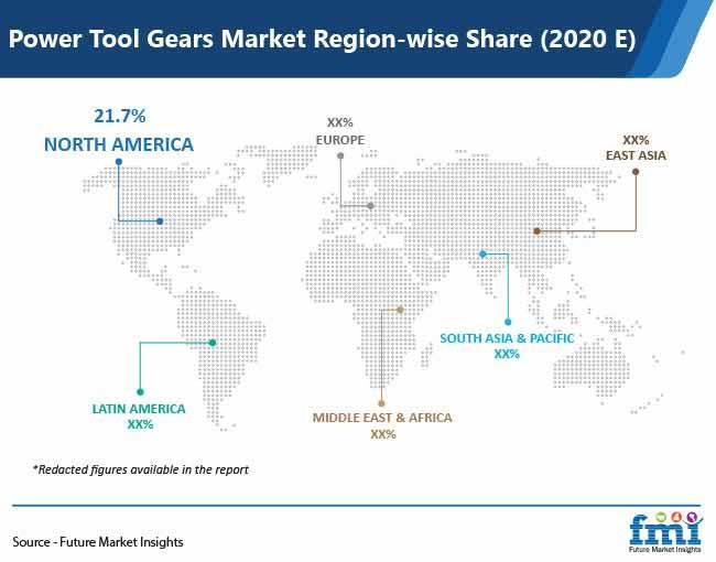 power tool gears market region wise share pr