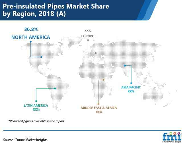 pre insulated pipes market share by region, 2018 pr