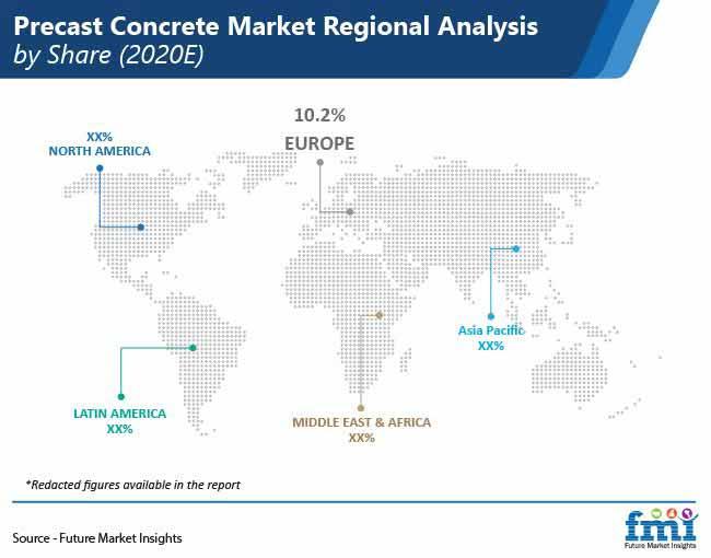precast concrete market regional analysis by share pr