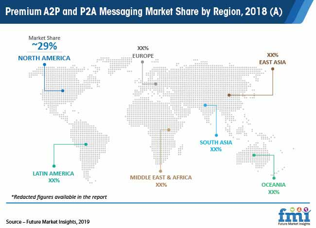 premium a2p and p2a messaging market share by region 2018