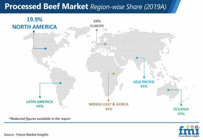 processed beef market region wise share
