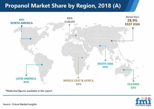 proponal market share by region pr