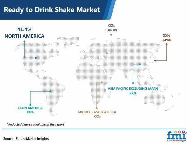 ready to drink shake market region