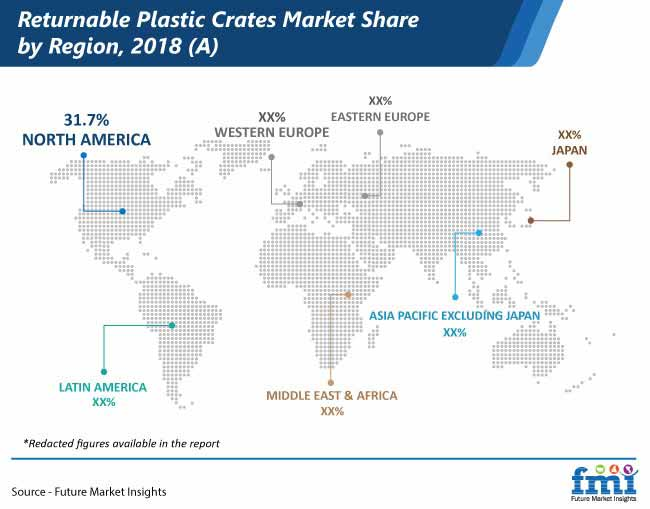 returnable plastic crates market share by region