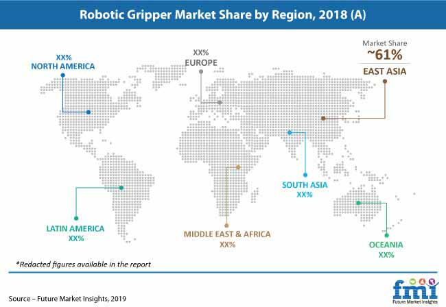 robotic gripper market pr