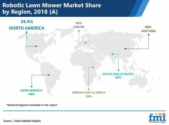 robotic law mower market share by region