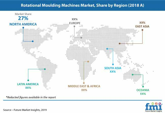 rotational moulding machines market pr