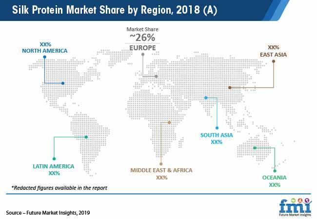 silk protein market share by region 2018 a pr