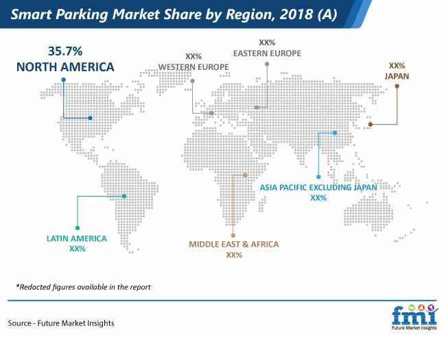 smart parking market share by region