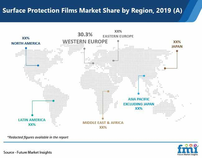 surface protection films market share by region pr