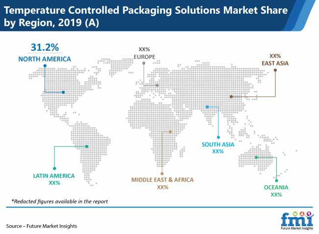 temperature controlled packaging solutions market share by region