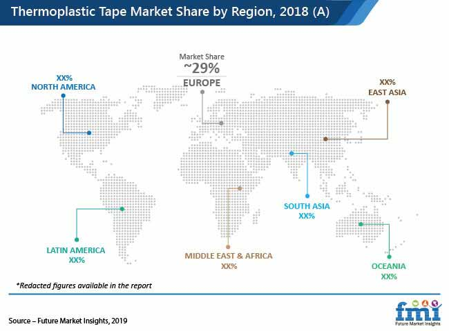 thermoplastic tapes market share by region 2018 a pr