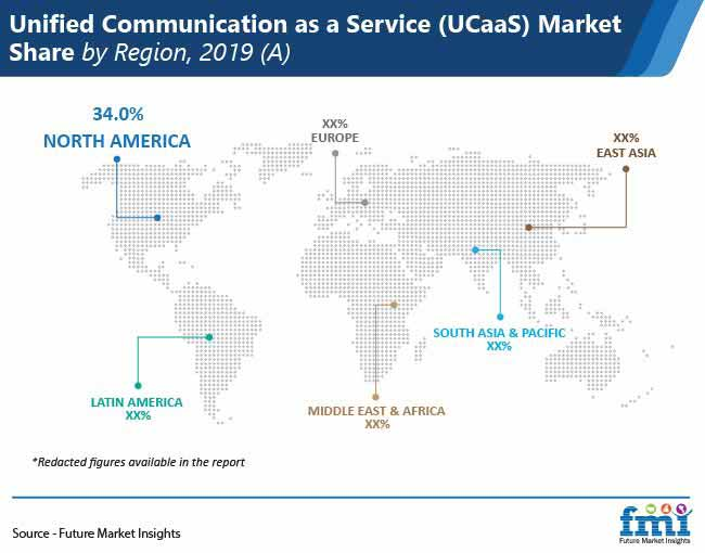 unified communication as a service market share by region pr
