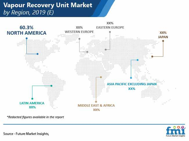 vapour recovery unit market share by region