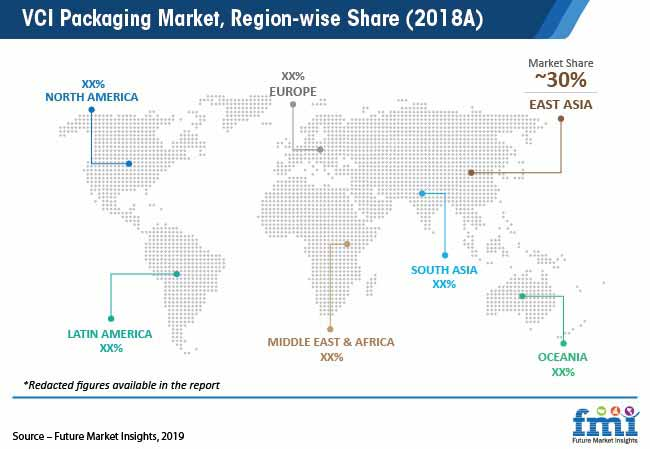 vci packaging market region wise share (2018a) pr