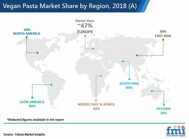 vegan pasta market share by region 2018 pr
