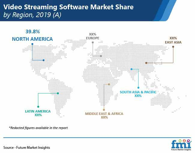 video streaming software market share by region pr