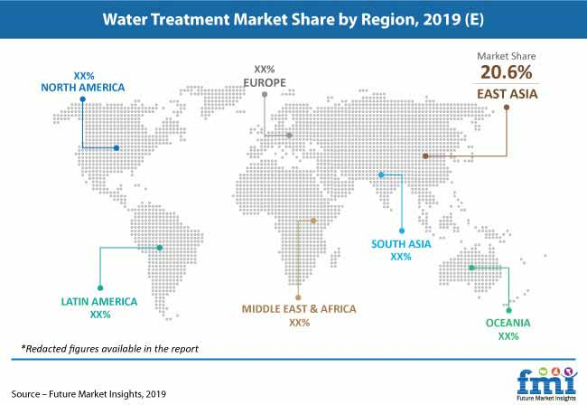 Water Treatment Market is Booming Worldwide, Latest Study Reveal