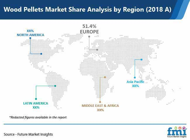 wood pellets market share analysis by region pr