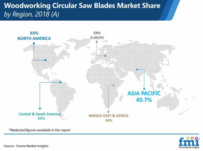 woodworking circular saw blades market share by region pr