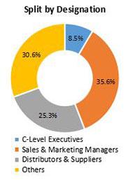 Primary Interview Splits cloud communication platform market designation