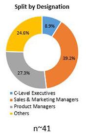Primary Interview Splits dairy herd management market designation