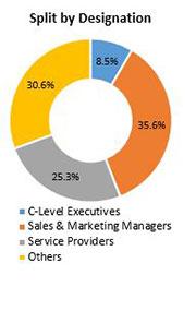 Primary Interview Splits desktop as a service market designations