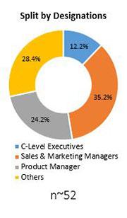 Primary Interview Splits emulsion explosive market designations